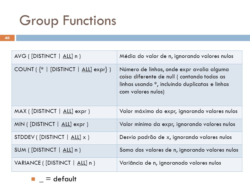 Group Functions _ = default AVG ( [DISTINCT | ALL] n )